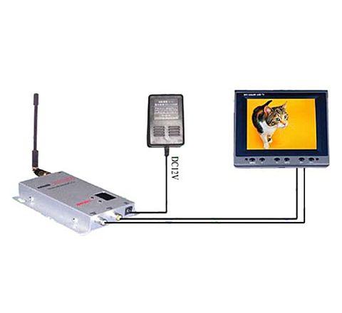 Wireless Kit 3 RECEIVER ONLY (inc PSU)